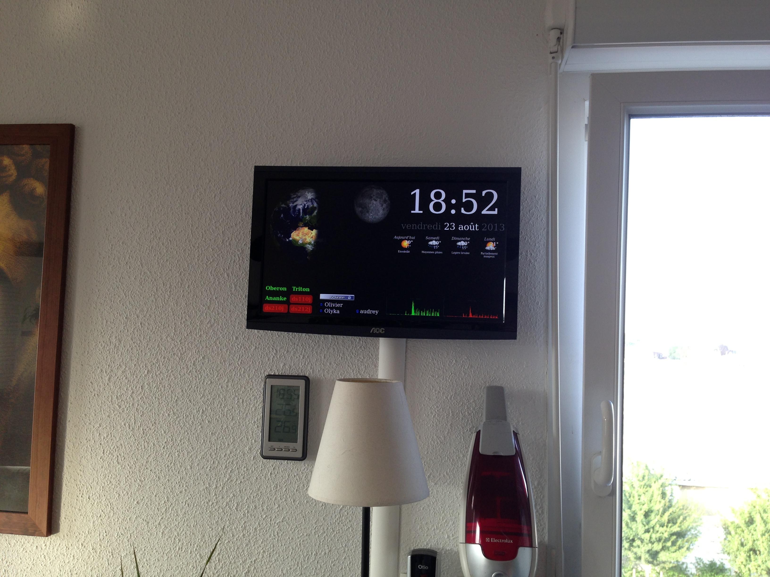 Projet de dashboard domestique avec un raspberry pi for Screen ecran